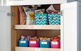 Кухонные контейнеры для хранения
